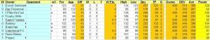 rankings wk 3