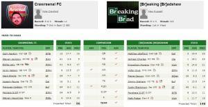 9) Crawrsenal FC vs 1) [Br]eaking [Br]adshaw