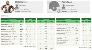 4) I Pitta the Fool vs 9) Team Reese