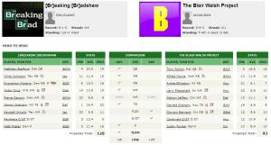 1) [Br]eaking [Br]adshaw vs 7) The Blair Walsh Project