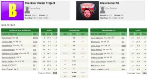 7) The Blair Walsh Project vs. 8) Crawrsenal FC