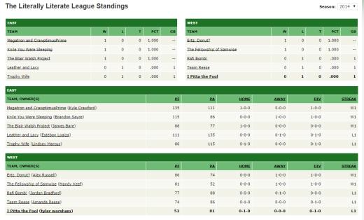week 1 standings