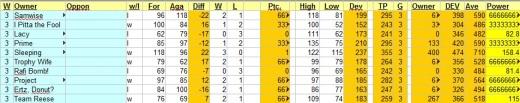 Week 4 rankings 2014
