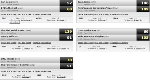 2014 week 5 results