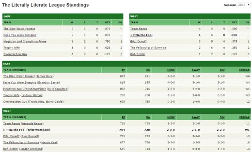 Week 8 standings