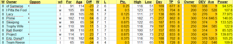 Week 9 power rankings