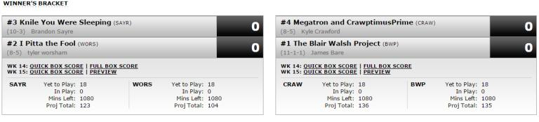 2014 playoff round 1