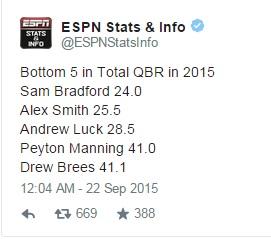 QB stats